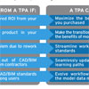 Technology Process Assessment (TPA) Email